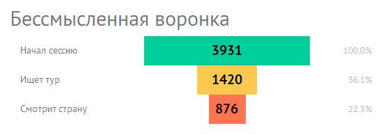 voronka2